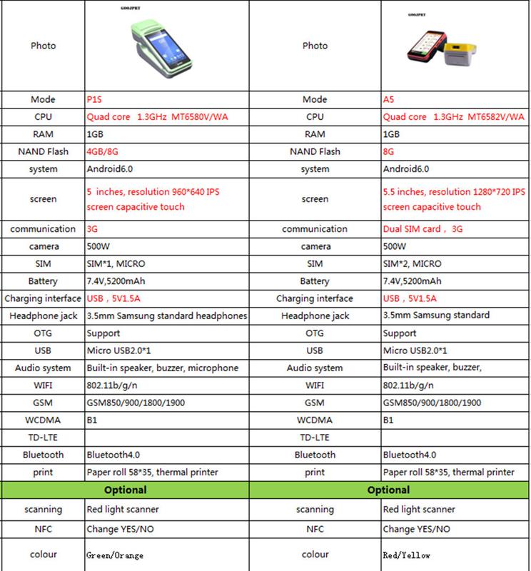 Handheld Portable Pos Terminal barcode scanner Restaurant